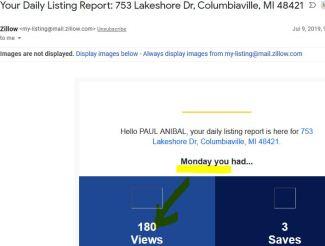 Anibal-Group-LLC-Realty-Net-Worth_Lakefront-property-marketing-exposure-c