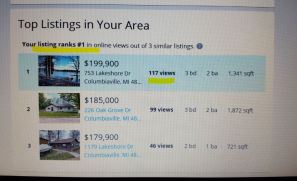 Anibal-Group-LLC-Realty-Net-Worth_Lakefront-property-marketing-exposure-e