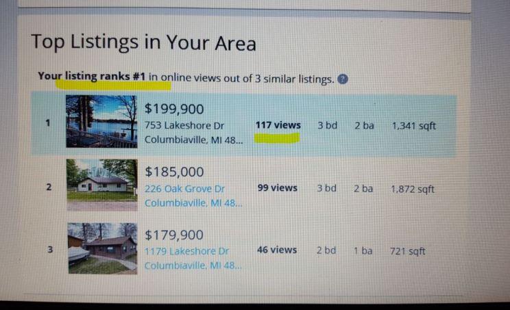Anibal-Group-LLC-Realty-Net-Worth_Lakefront-property-marketing-exposure-e