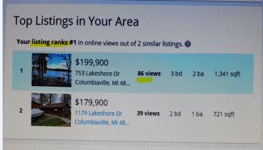 Anibal-Group-LLC-Realty-Net-Worth_Lakefront-property-marketing-exposure-f